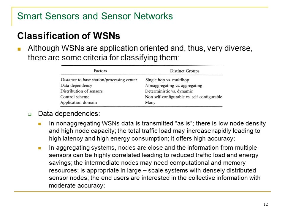 12 Smart Sensors and Sensor Networks Classification of WSNs Although WSNs are application oriented and, thus, very diverse, there are some criteria for classifying them:  Data dependencies: In nonaggregating WSNs data is transmitted as is ; there is low node density and high node capacity; the total traffic load may increase rapidly leading to high latency and high energy consumption; it offers high accuracy; In aggregating systems, nodes are close and the information from multiple sensors can be highly correlated leading to reduced traffic load and energy savings; the intermediate nodes may need computational and memory resources; is appropriate in large – scale systems with densely distributed sensor nodes; the end users are interested in the collective information with moderate accuracy;