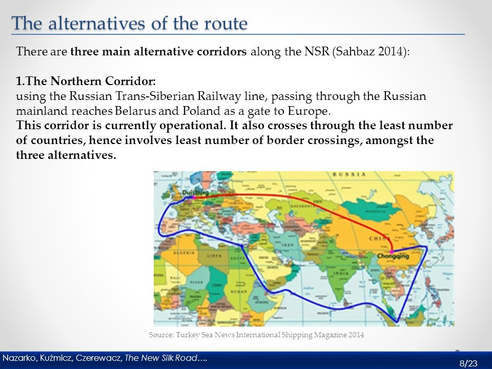 Nazarko, Kuźmicz, Czerewacz, The New Silk Road…  1/23 THE NEW SILK