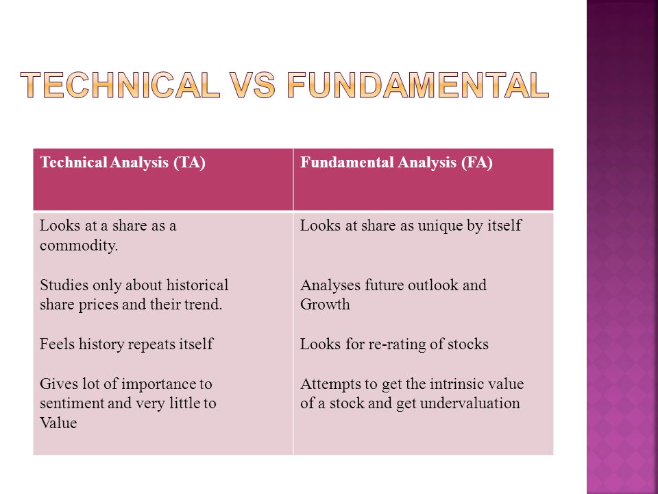 Smriti Dabas   Fundamental Factors  Technical Factors In