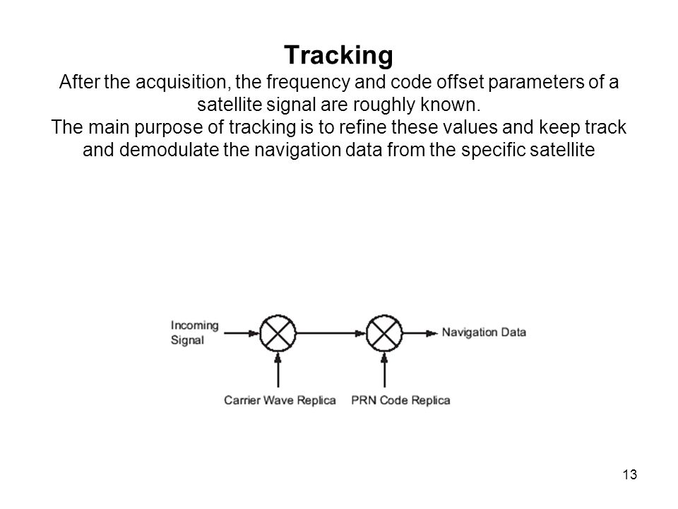 1 Acquisition, Tracking and Position Calculations (Module 4