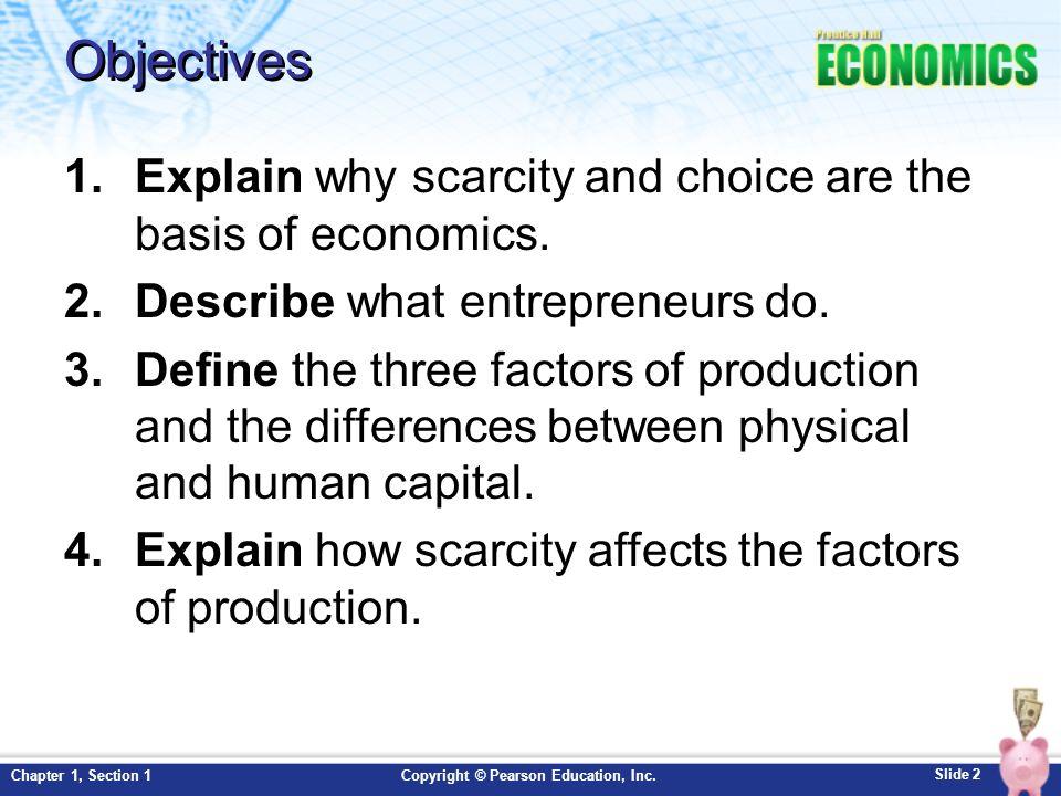 explain the factors of production economics