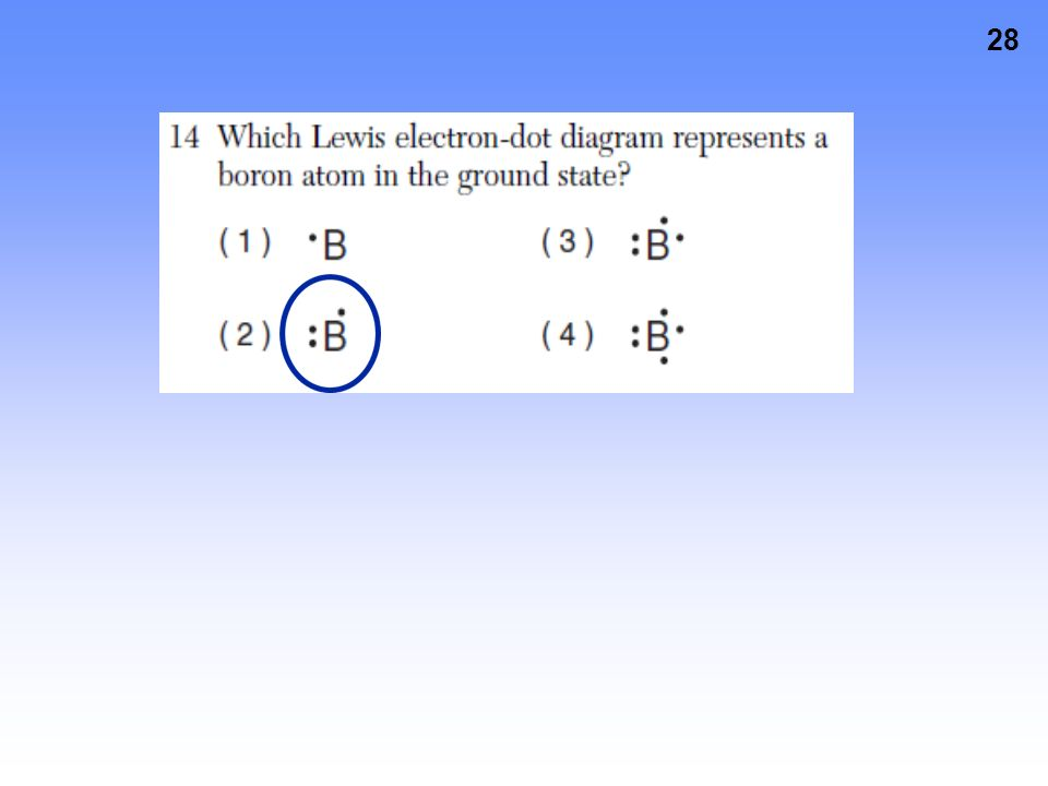 Which Lewis Dot Diagram Represents A Boron Atom In The Ground State