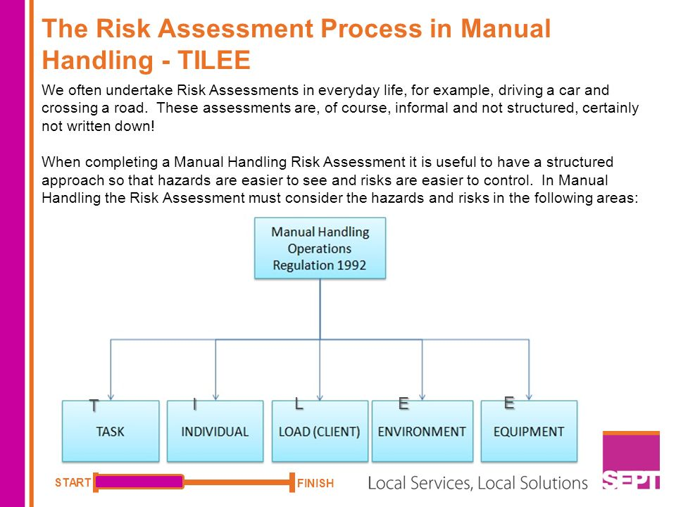 How to find your way around example course you can play the the risk assessment process in manual handling tilee we often undertake risk assessments in everyday maxwellsz