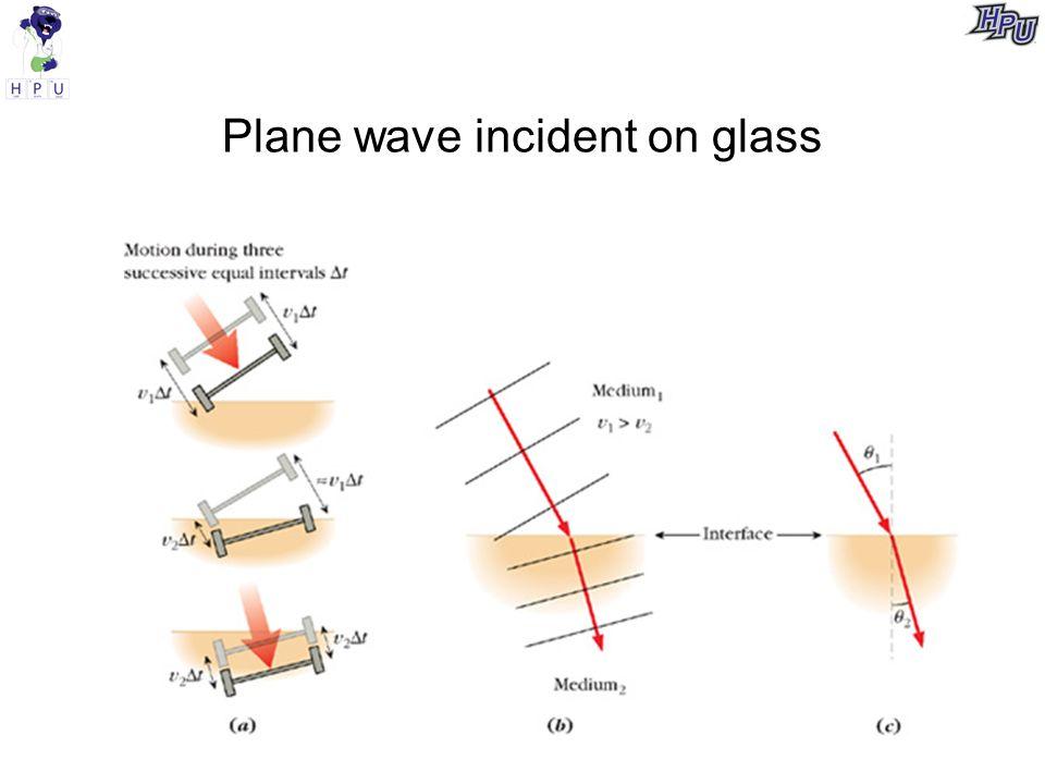 speed of light through glass