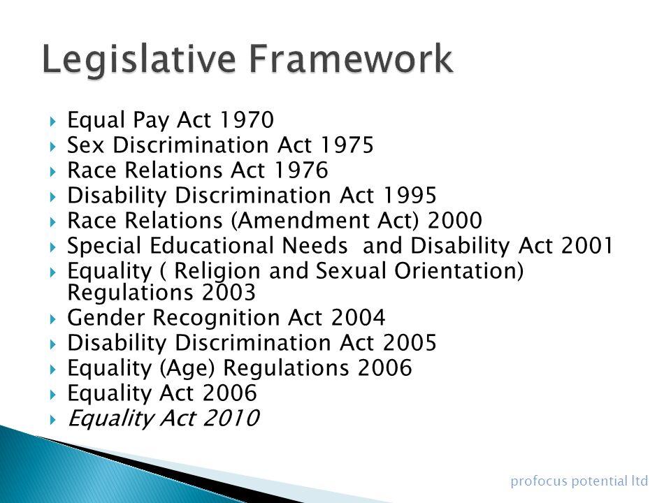 Sex discrimination act 1975 amendment 2003