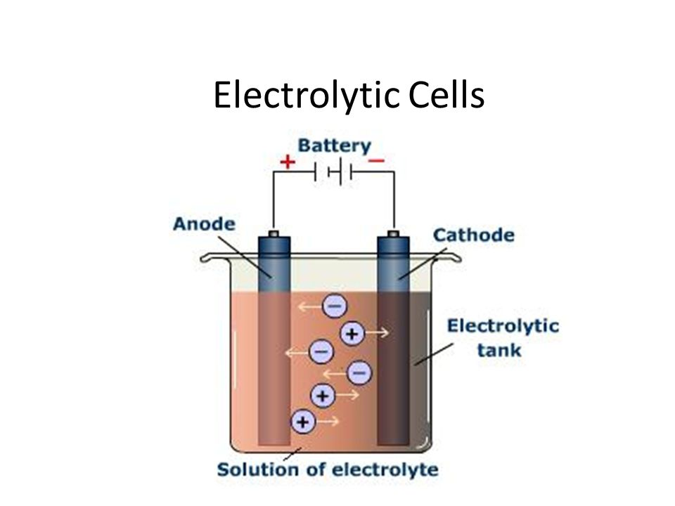 Electrolytic Cells An Electrolytic Cell Is An Electrochemical Cell