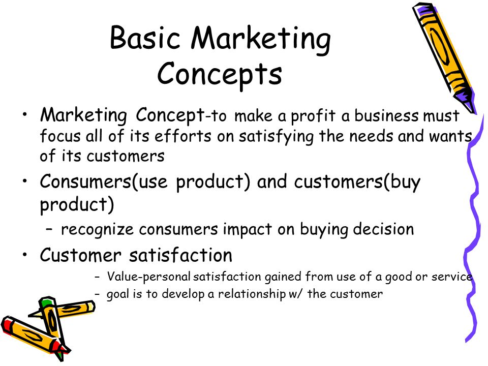 BASIC MARKETING CONCEPTS PDF DOWNLOAD