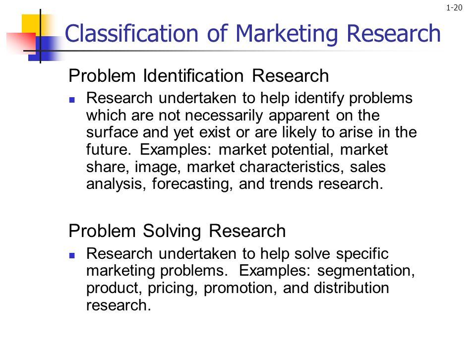 problem identification example