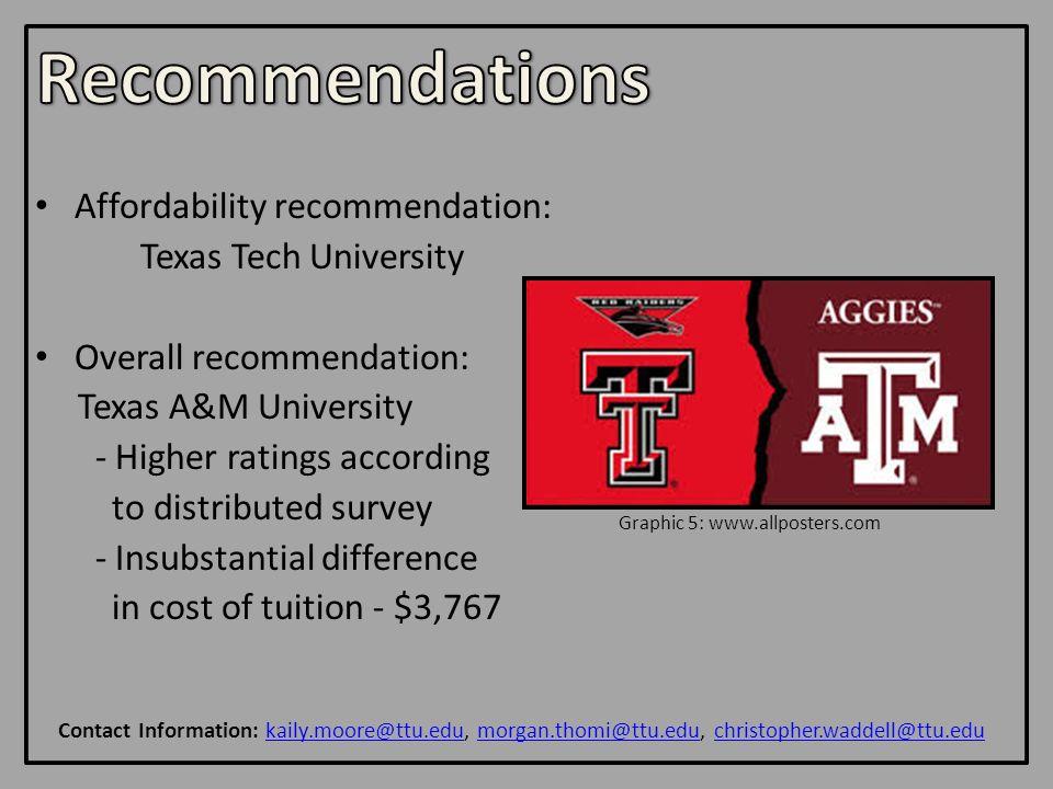 Texas A&M Tuition Cost >> A Quantitative And Qualitative Analysis Freshmen Year At Three