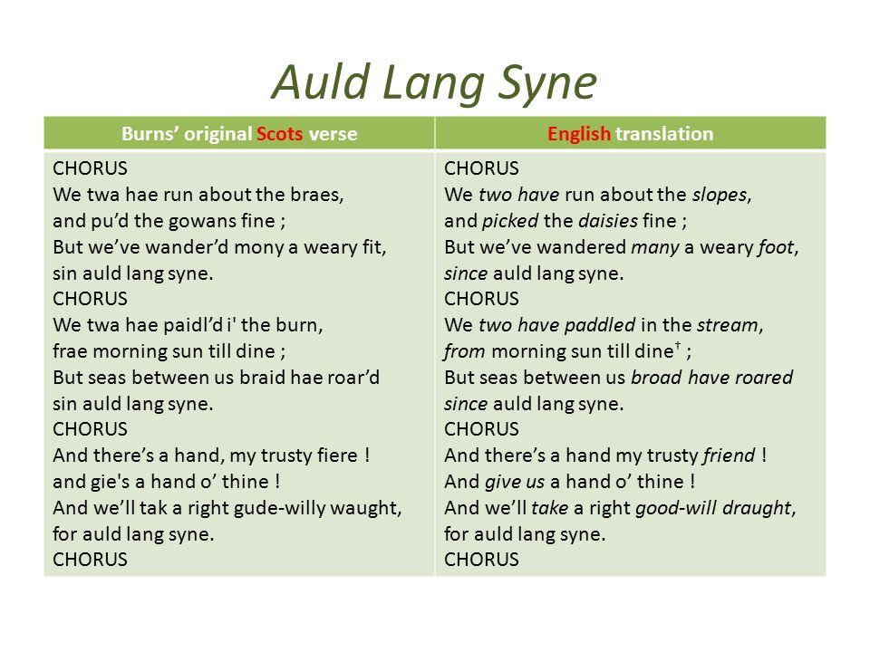 Lyric same old lang syne lyrics : Robert Burns ( ), the national Scottish Poet or, the Bard. - ppt ...