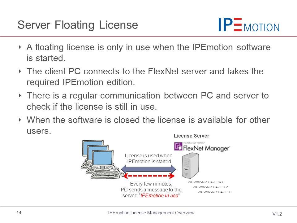 IPEmotion License Management PM (V1 2)  - ppt download