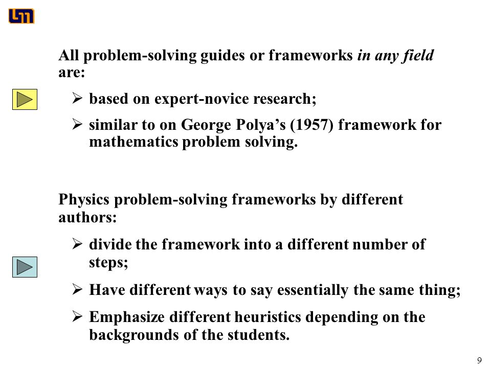 problem solving framework by george polya