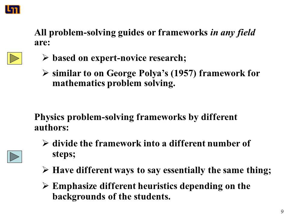 problem solving framework by george polya
