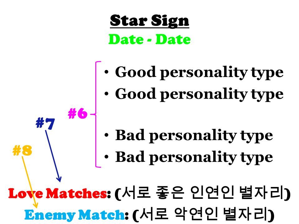 Star sign dating matches