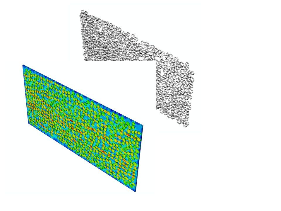 4/28/2017 Modeling Carbon Fiber Composite Microstructures Using