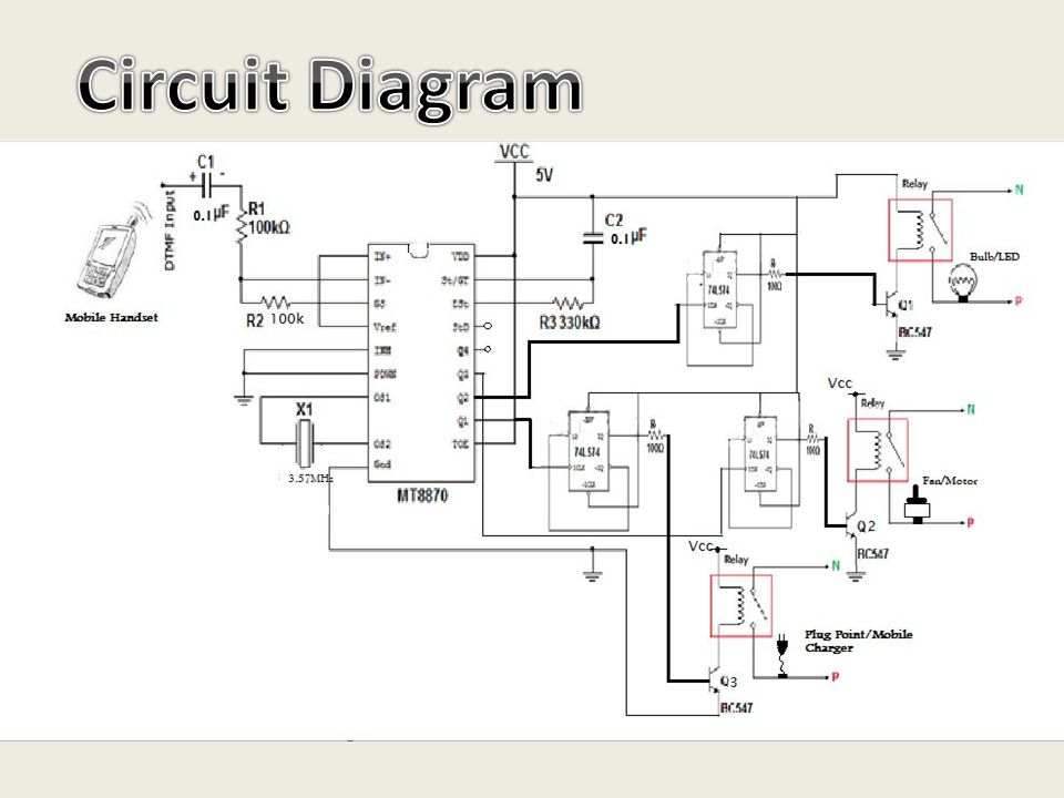 DTMF stands for Dual Tone - Multi Frequency and it is the basis for