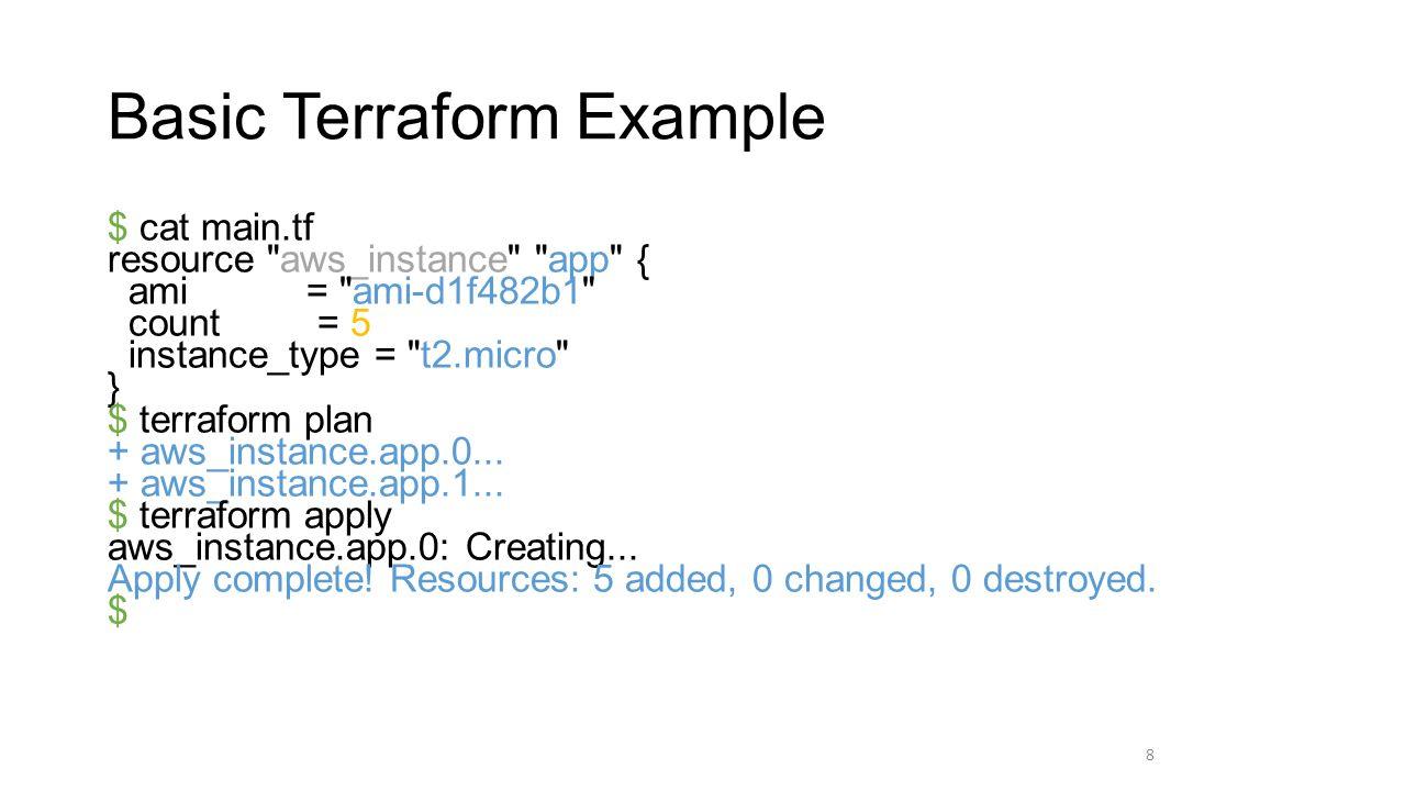 Terraform at Adobe Kelvin Jasperson  Introduction 2 Systems