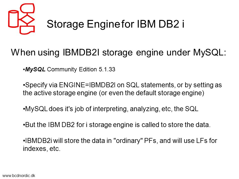 Ibmdb2i download