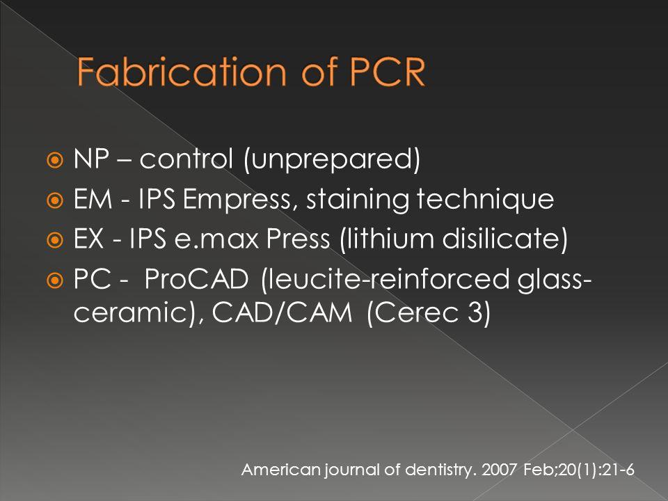 American journal of dentistry Feb