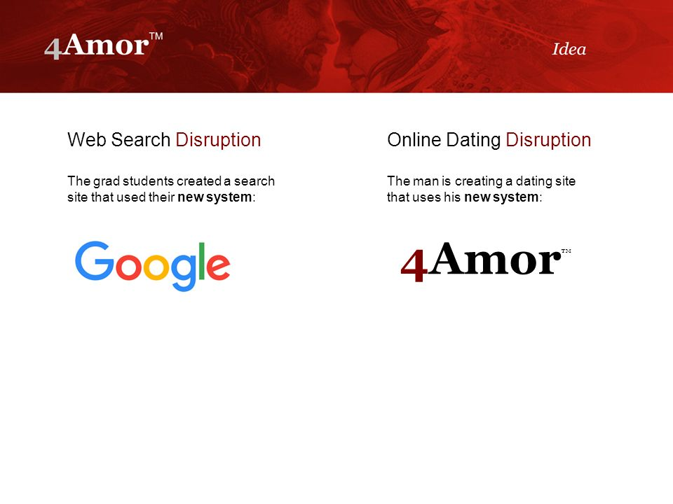 the google of online dating