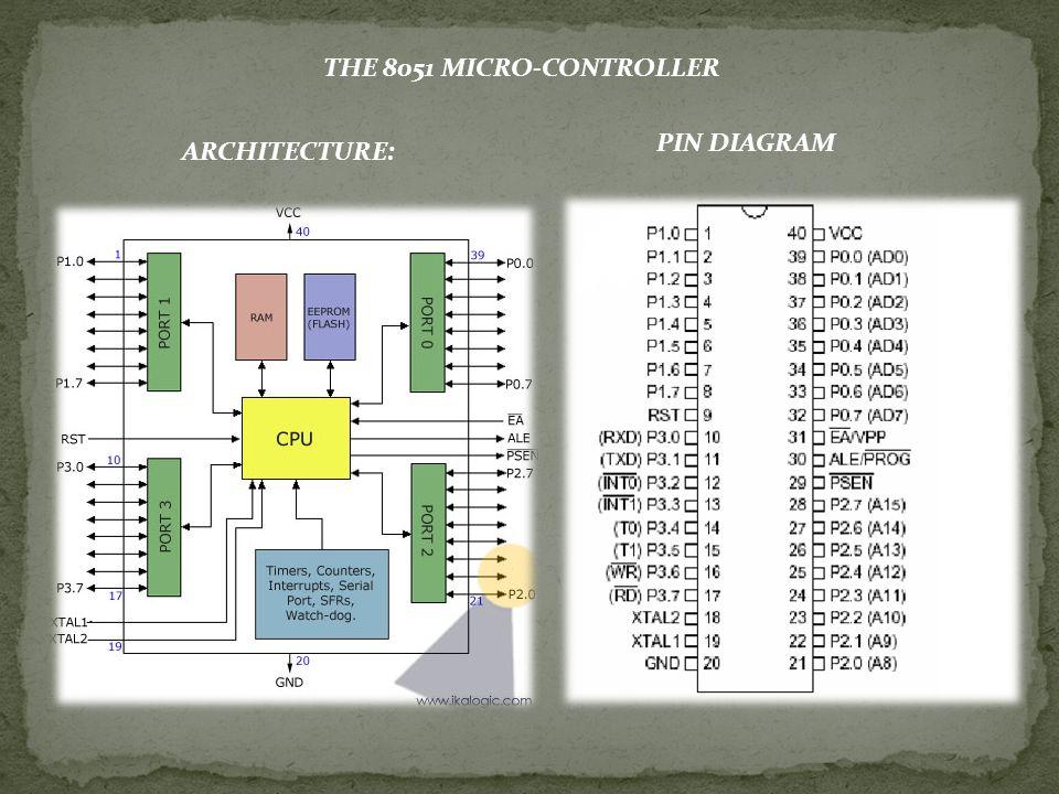 Microcontroller (At89s52) LCD Display(16x2) Soil Moisture Sensor