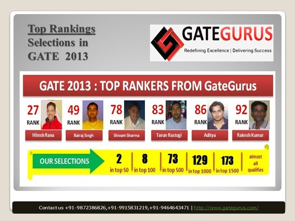 Top Rankings Selections in GATE 2013 Contact us , , |