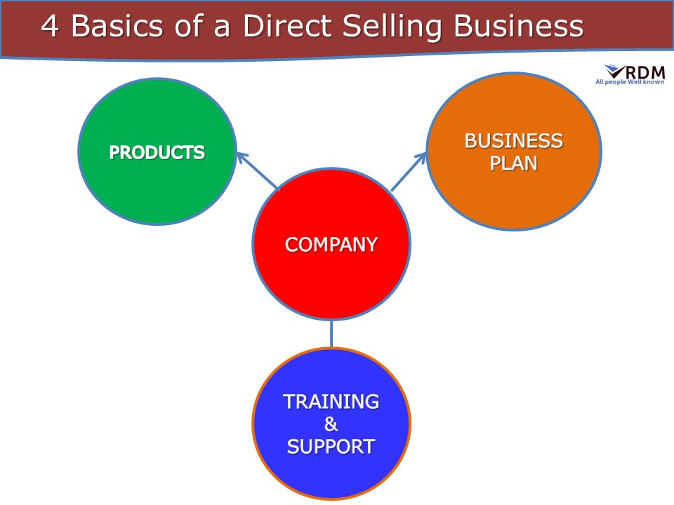 advantages of direct selling