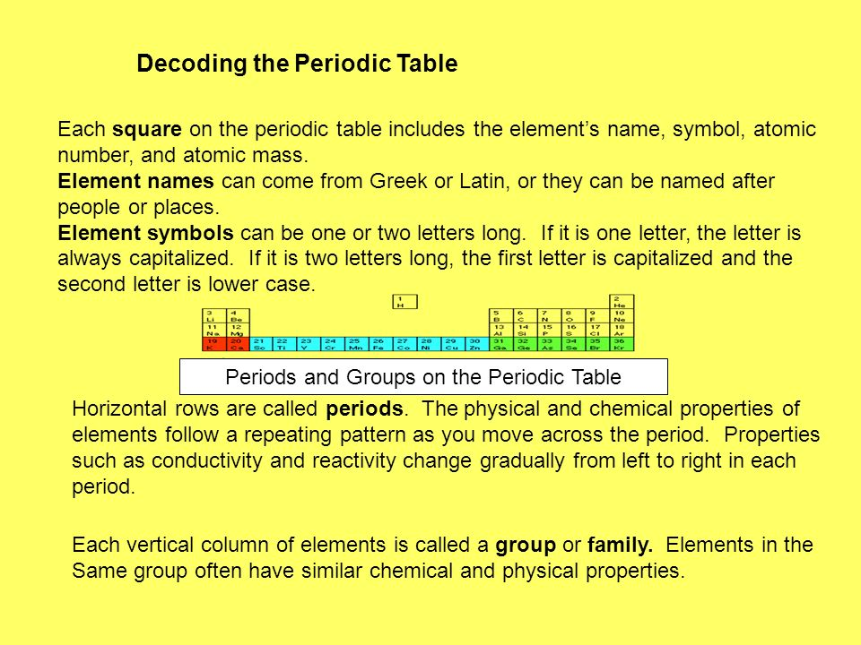 Arranging the elements chapter 5 section 1 p vocabulary 1riodic 2 decoding the periodic table each square on the periodic table includes the elements name symbol urtaz Images