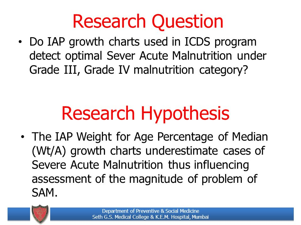Icdsiap Growth Charts Overlook Severe Acute Malnutrition In Under