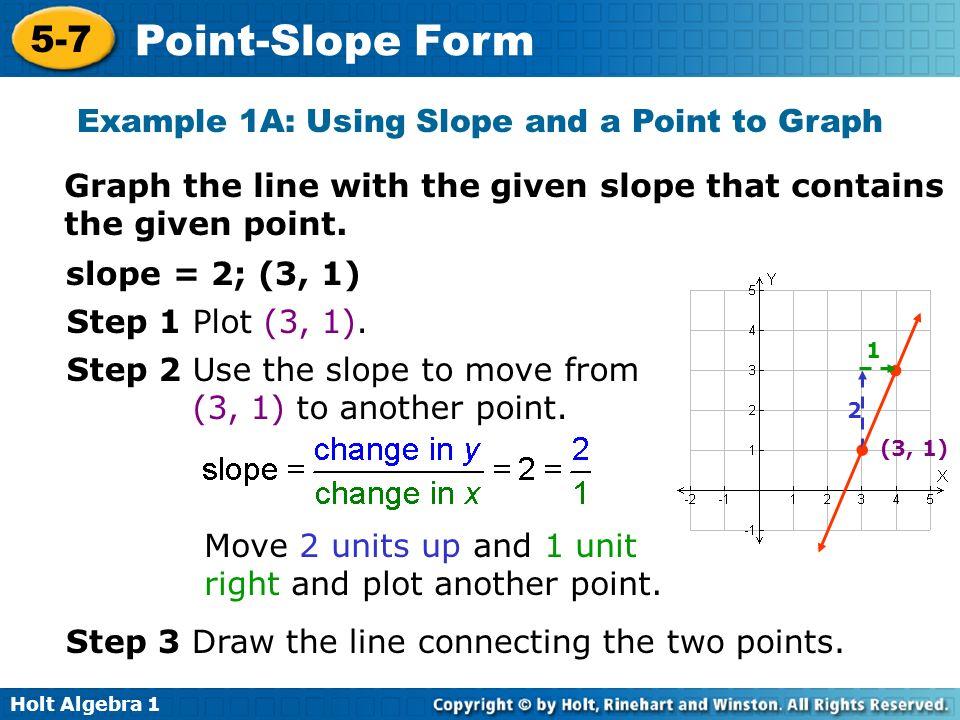 Holt Algebra Point Slope Form Warm Up Find The Slope Of The Line