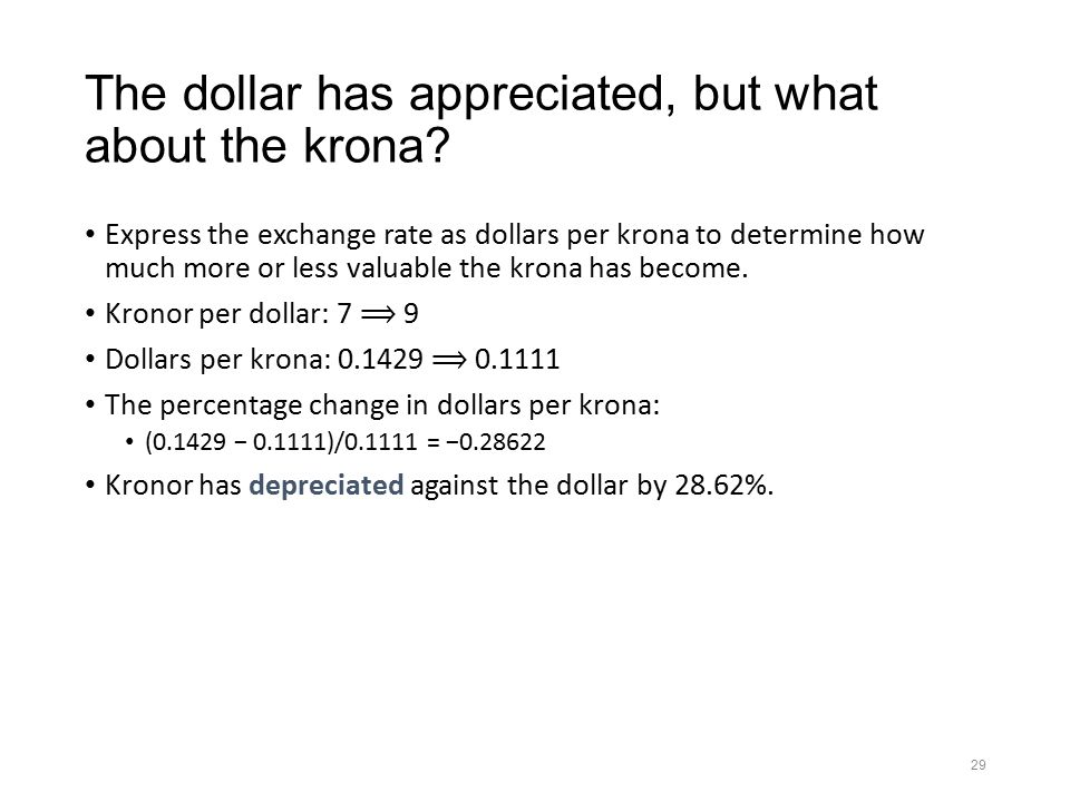 The Dollar Has Reciated But What About Krona