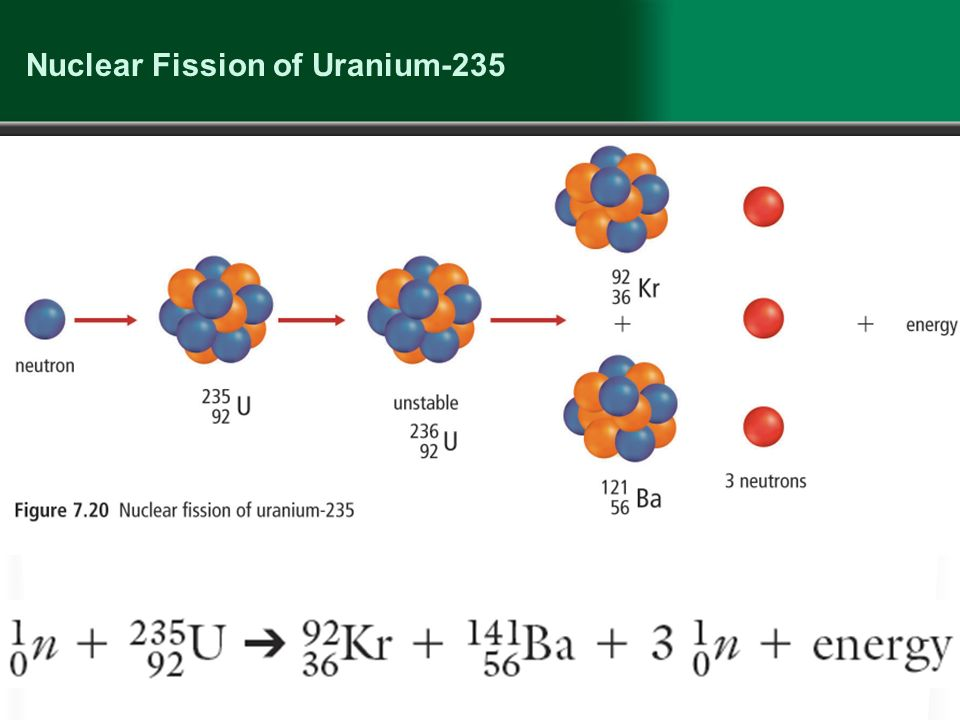 a comparison of the processes of nuclear fission and fusion Nuclear fusion and nuclear fission are different types of reactions that release energy due to the presence of high-powered atomic bonds fusion is the fusing of two or more lighter atoms into a larger one natural occurrence of the process fission reaction does not normally occur in nature.