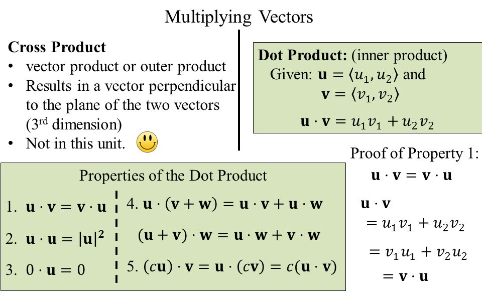 Dot Product Of Vectors Todays Objective I Can Calculate The Dot