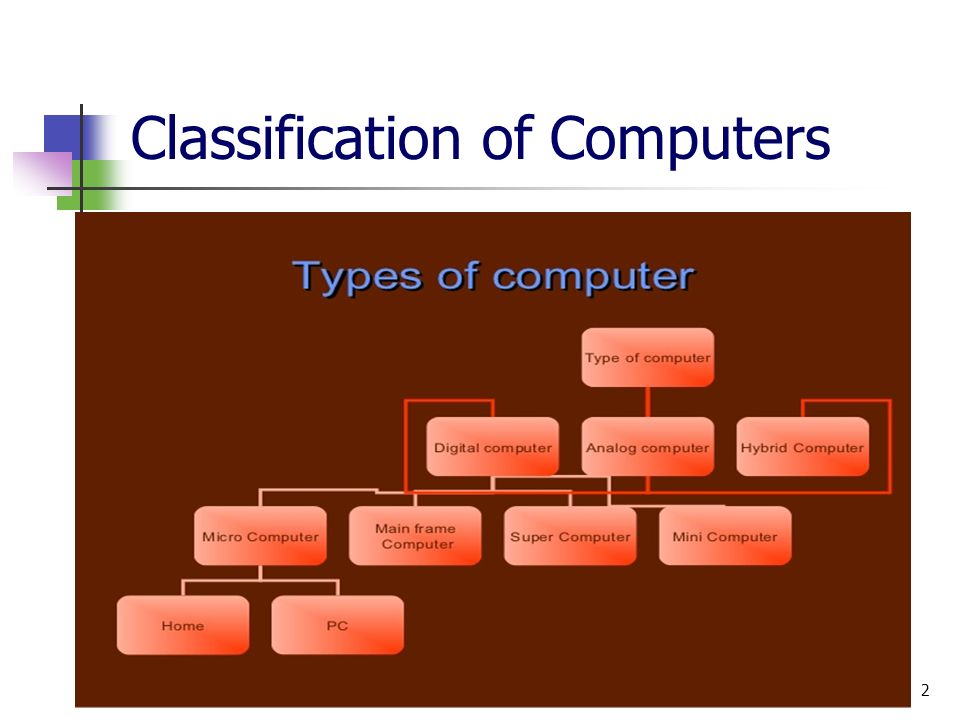 what is the classification of computer