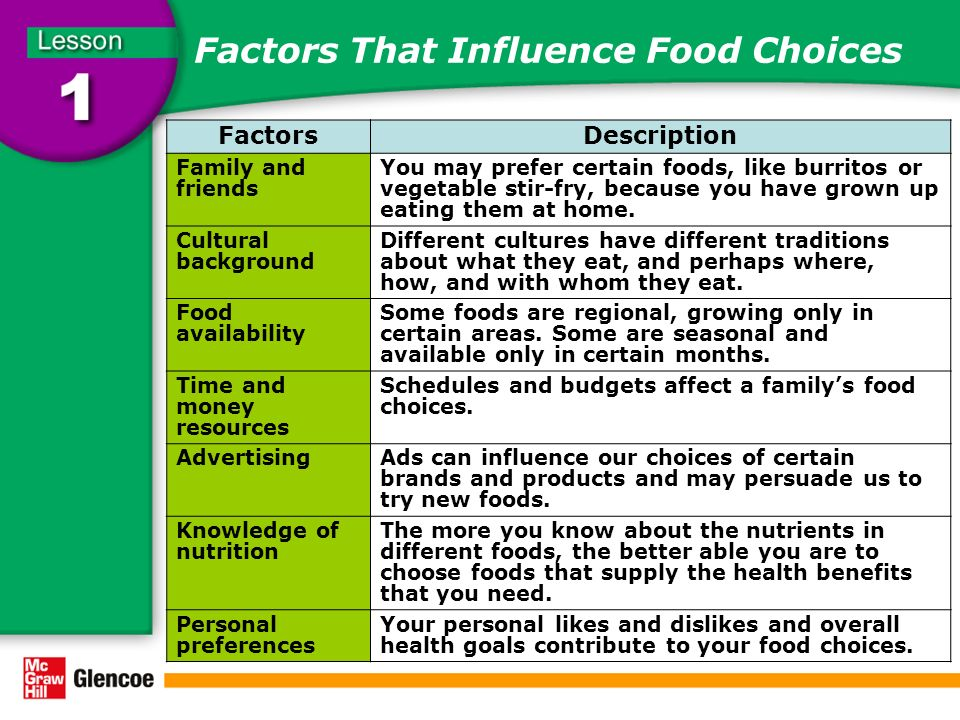 what factors influence regional diets