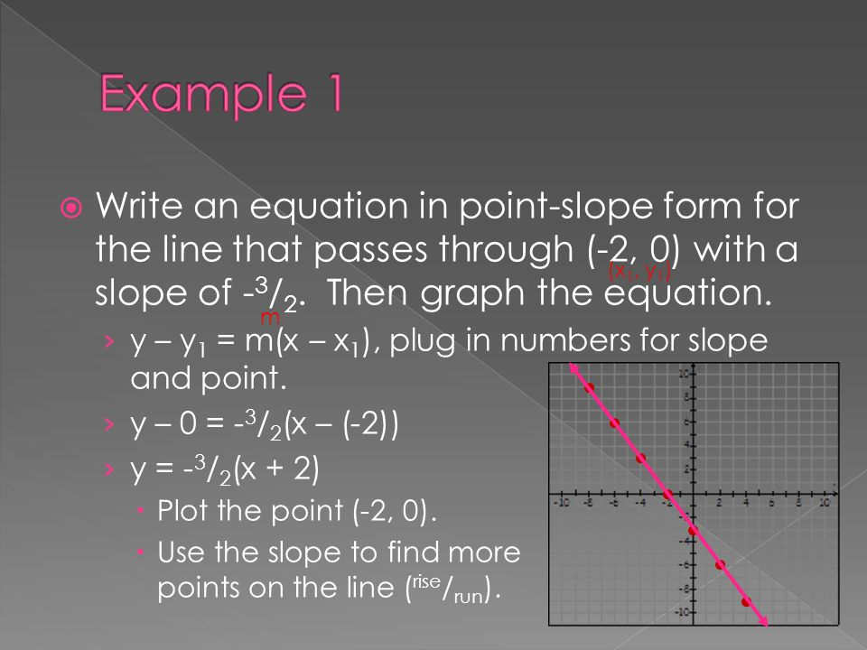 An equation of a line can be written in point-slope form ...