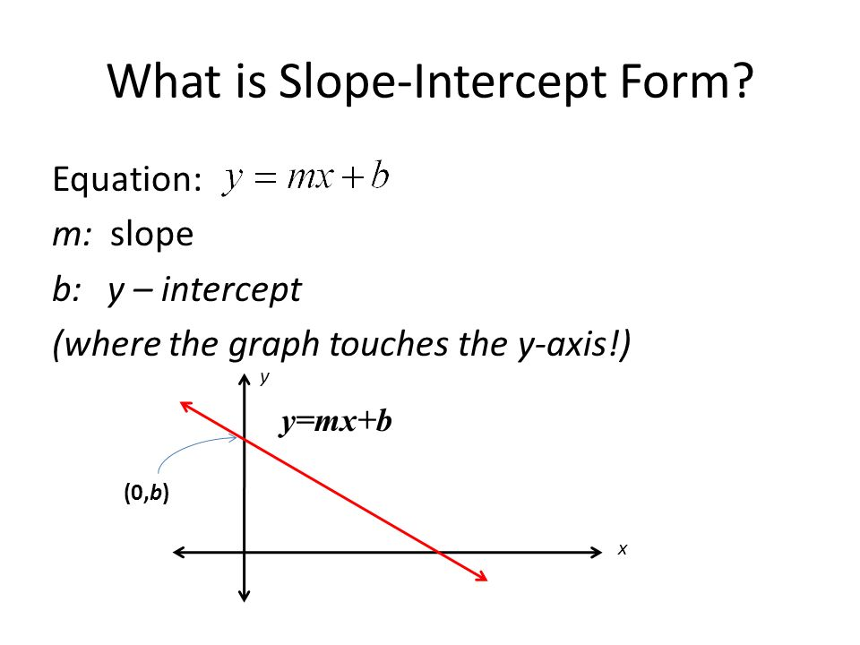 4 1 Part 2 Putting Equations In Slope Intercept Form Notes