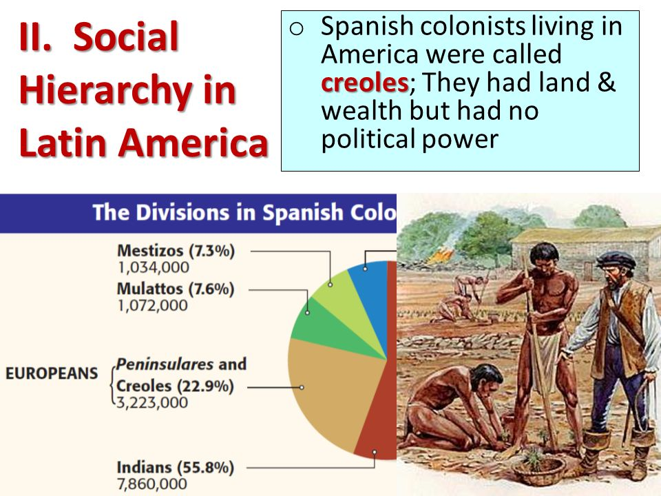 latin america revolution essay The causes of the american revolution and the latin american wars of independence were similar in many aspects the latin american and american independence movements were caused in part by similar economic reasons.