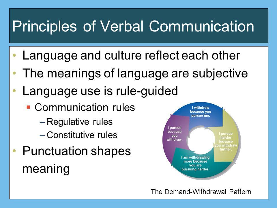 how language affects behavior