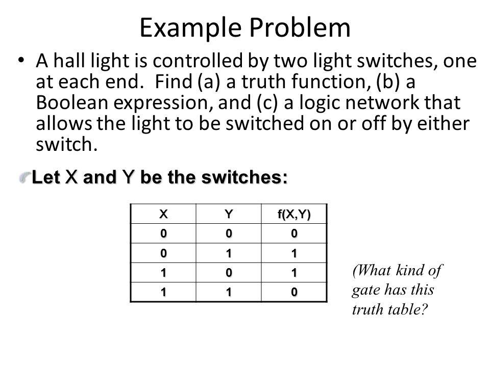 Digital Logic. Boolean Algebra to Logic Gates Logic circuits are ...