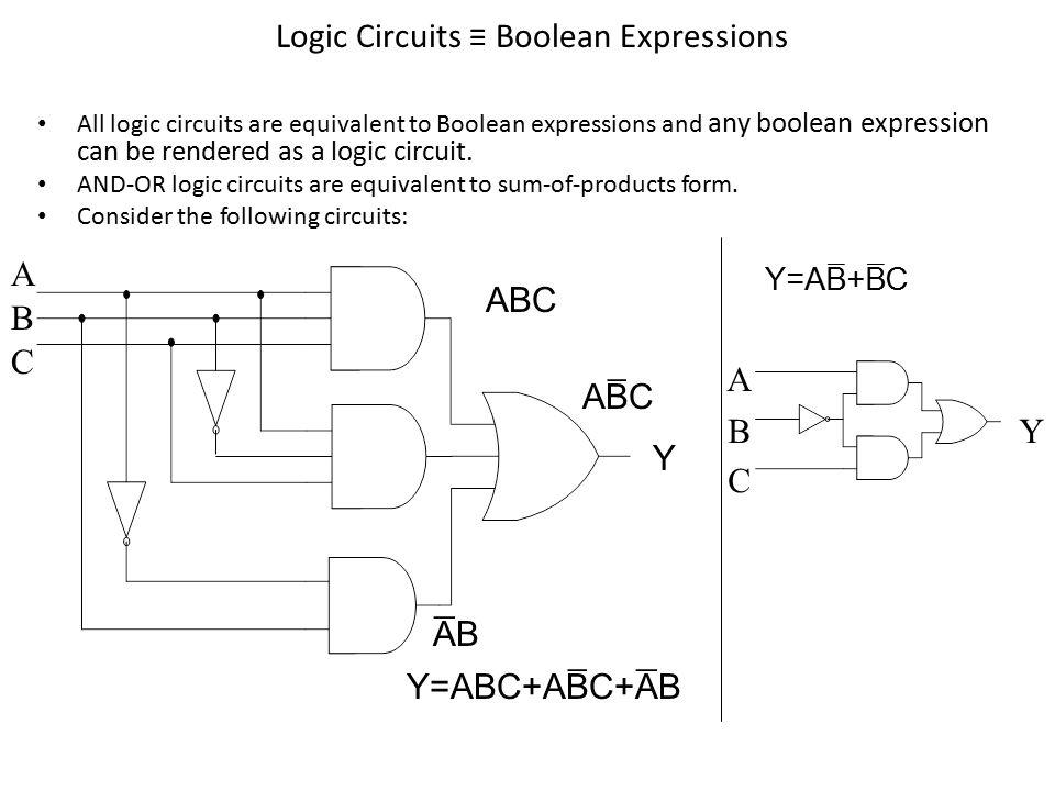 Digital Logic. Boolean Alge to Logic Gates Logic circuits ... on