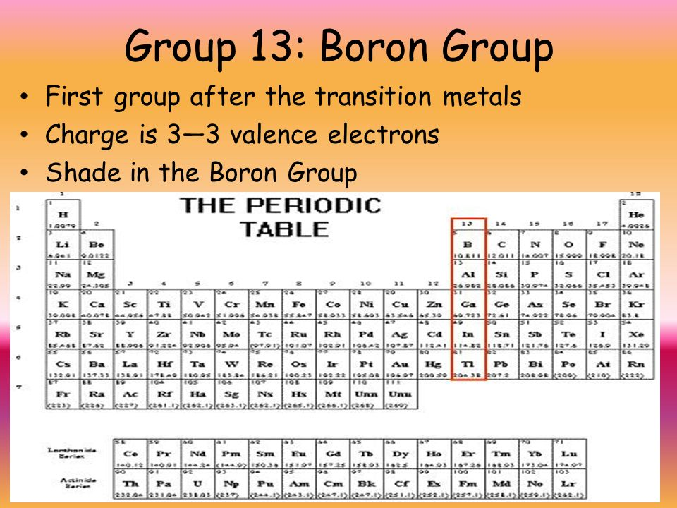 Getting to know the periodic table forming the periodic table 17 group 13 boron group first group after the transition metals charge is 33 valence electrons shade in the boron group urtaz Choice Image