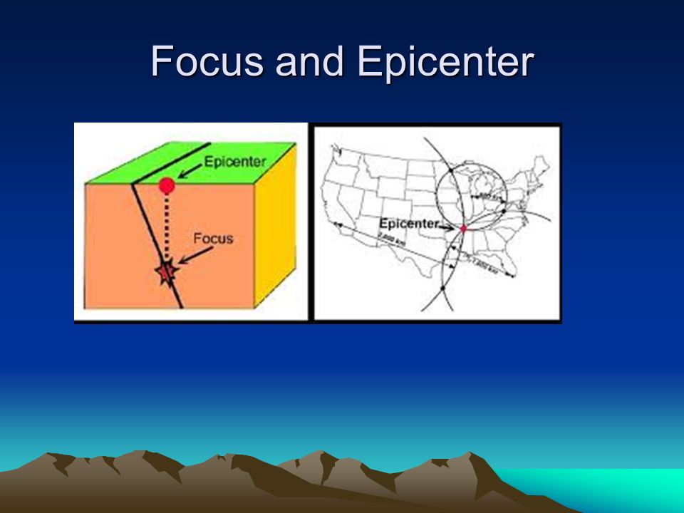 Focus and Epicenter