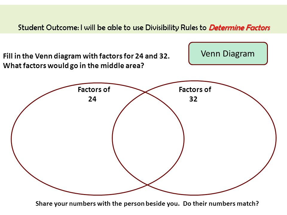 Patterns In Multiplication And Division Factors Numbers You