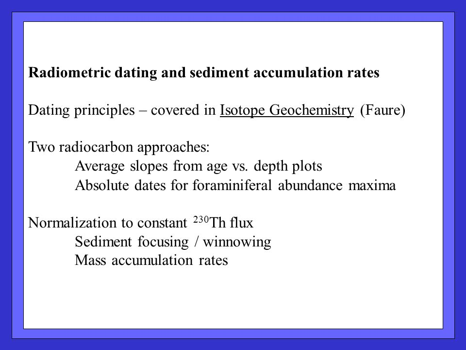 Is radiometric age dating accurate partitions