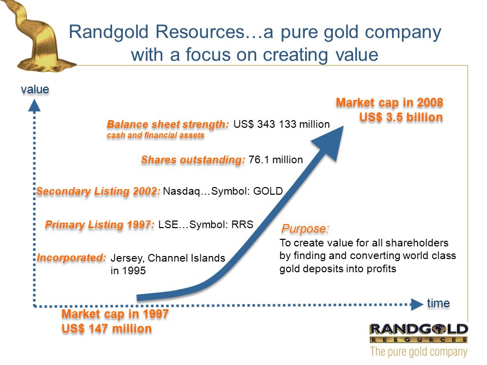 Investing For Pure Gold Profits Bmo Capital Markets Feb Ppt Download