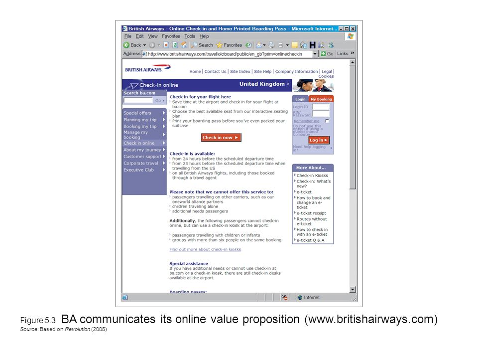 Figure 5.3 BA communicates its online value proposition (www.britishairways.com) Source: Based on Revolution (2005)