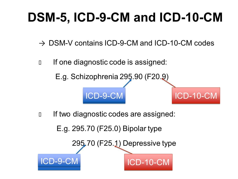 depression dsm 5 code