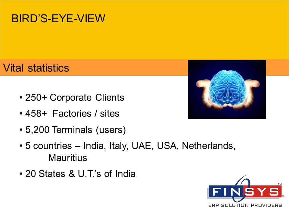 © 2007 Grant Thornton India Pvt. Ltd. All rights reserved.