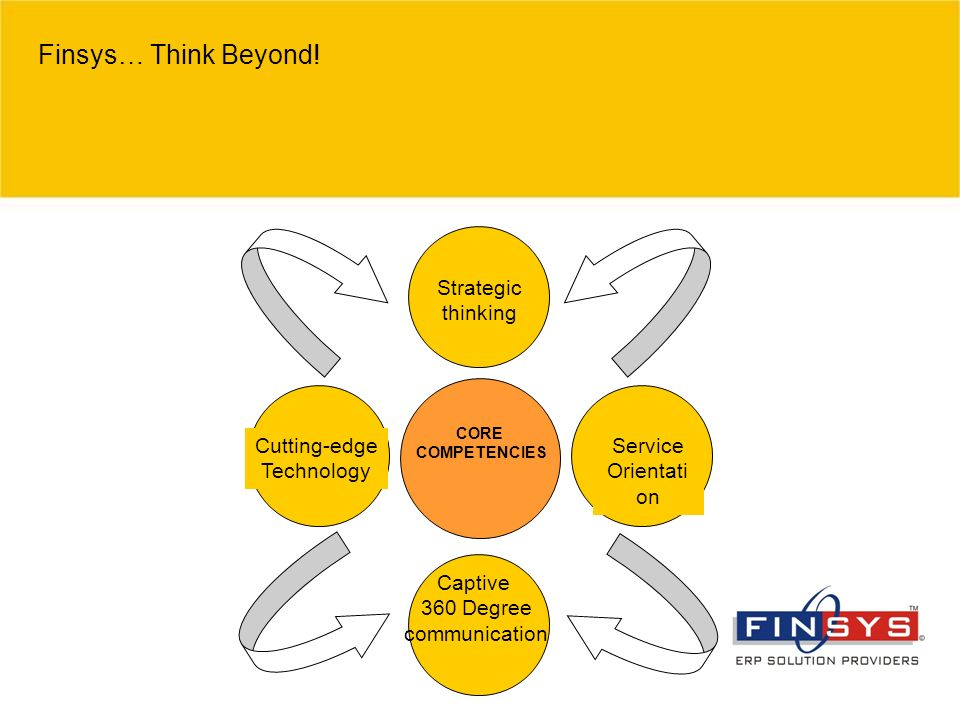Strategic thinking Cutting-edge Technology Captive 360 Degree communication Service Orientati on CORE COMPETENCIES Finsys… Think Beyond!